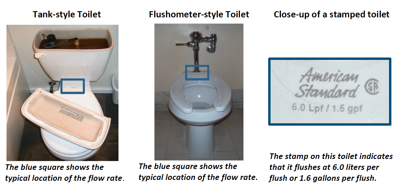 Picture of toilet and location of flow rate