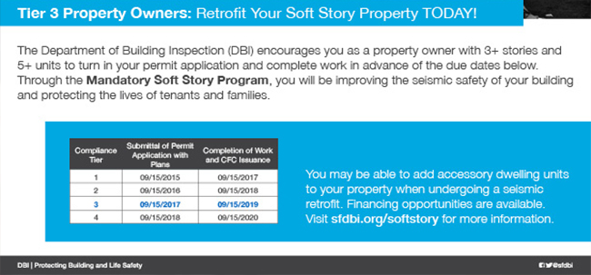 Retrofit Your Soft Story Property Today